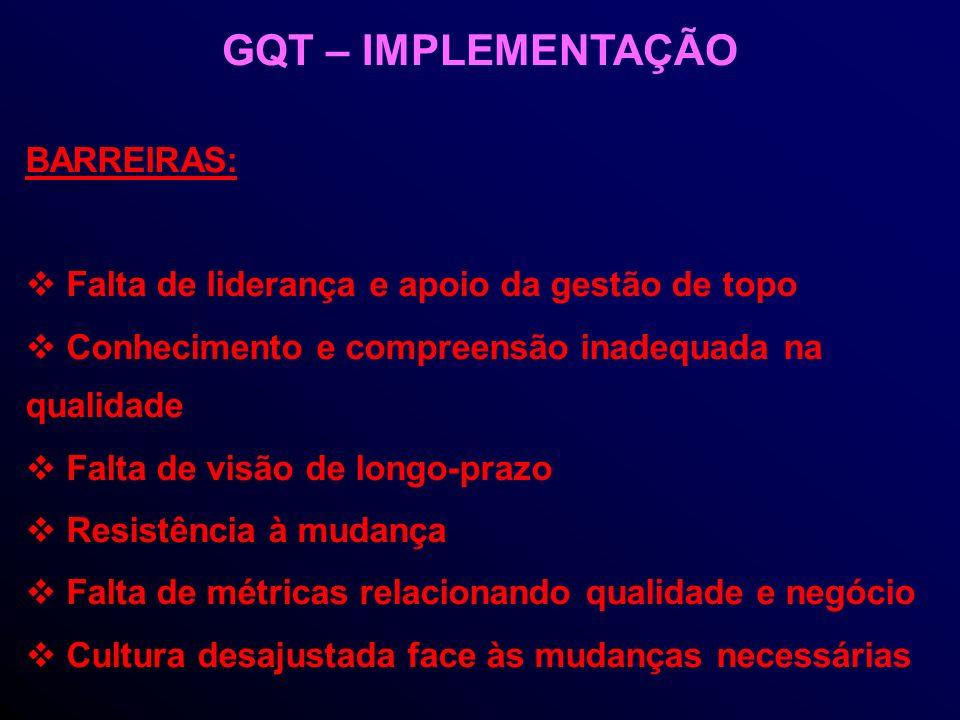 GQT – IMPLEMENTAÇÃO BARREIRAS: