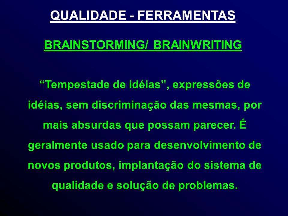QUALIDADE - FERRAMENTAS BRAINSTORMING/ BRAINWRITING