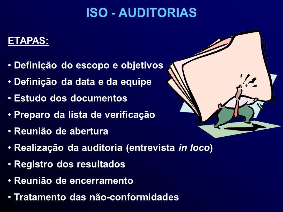 ISO - AUDITORIAS ETAPAS: Definição do escopo e objetivos