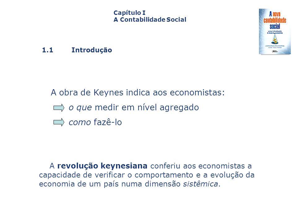 A obra de Keynes indica aos economistas: o que medir em nível agregado