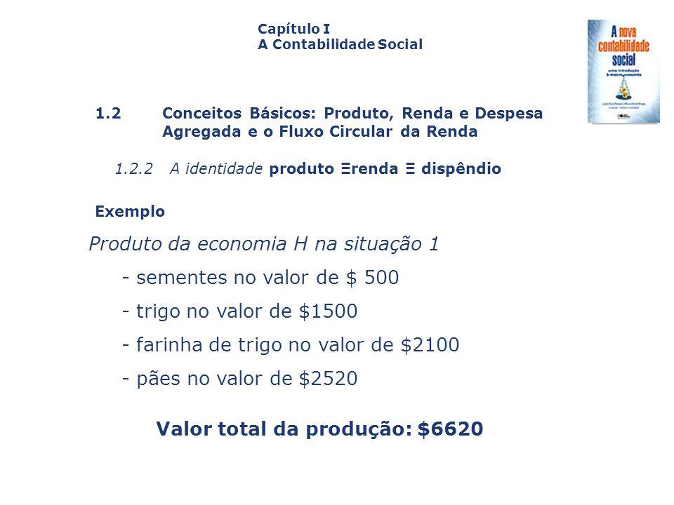 Produto da economia H na situação 1 - sementes no valor de $ 500