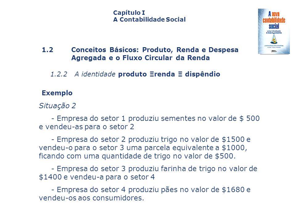 Capítulo I A Contabilidade Social. Capa. da Obra. 1.2 Conceitos Básicos: Produto, Renda e Despesa Agregada e o Fluxo Circular da Renda.