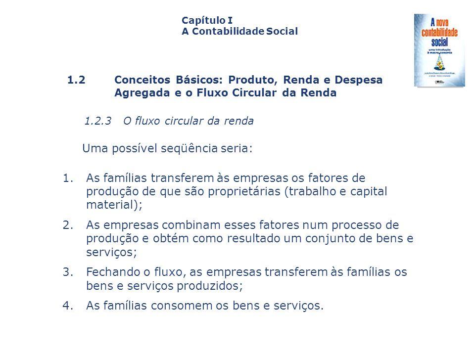 1.2.3 O fluxo circular da renda