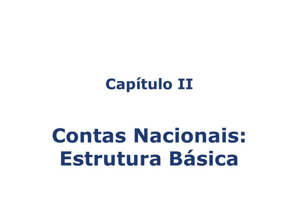 Contas Nacionais: Estrutura Básica