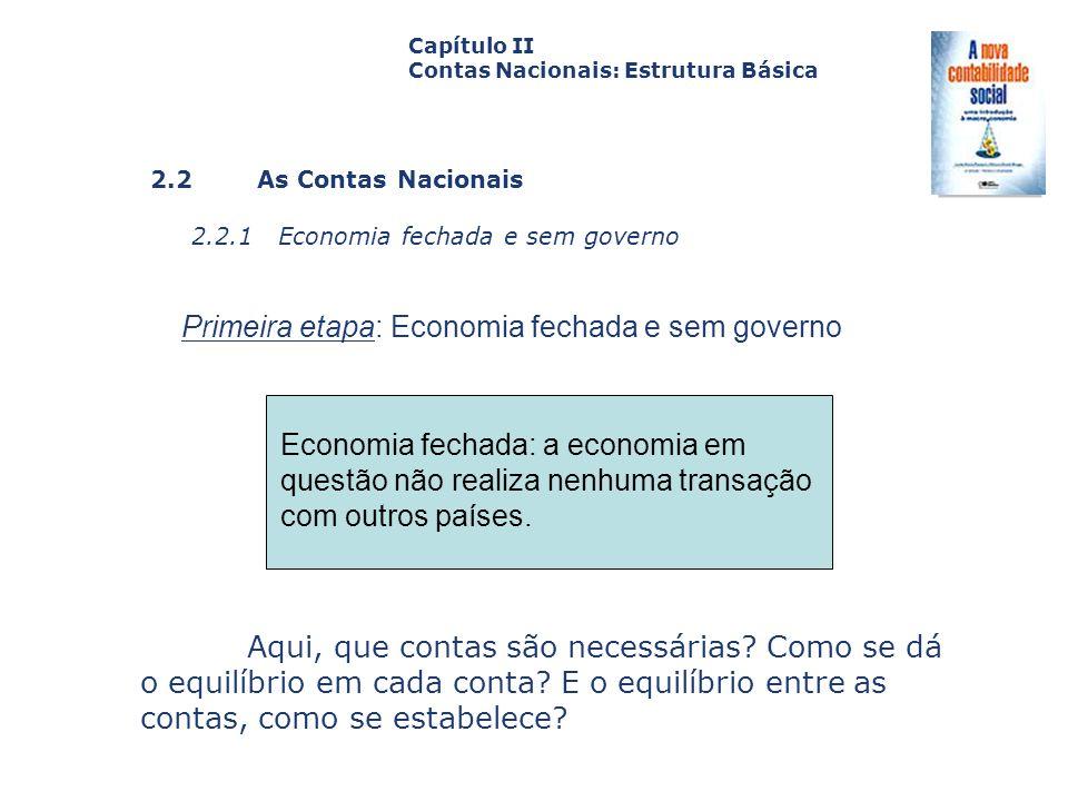 Primeira etapa: Economia fechada e sem governo