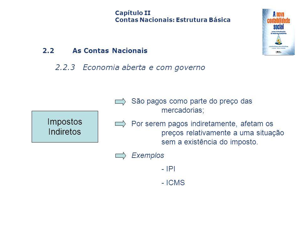 Impostos Indiretos 2.2.3 Economia aberta e com governo