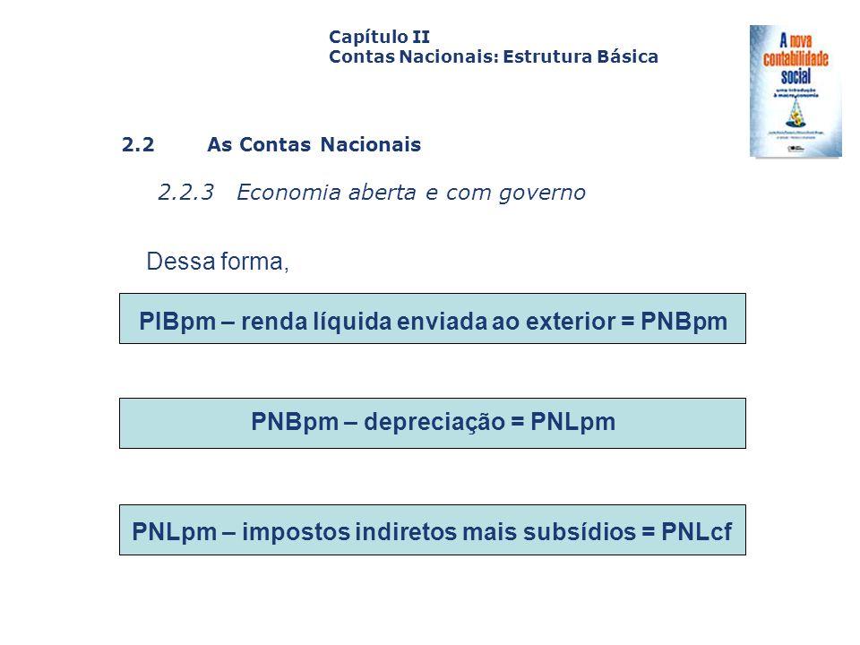 PIBpm – renda líquida enviada ao exterior = PNBpm