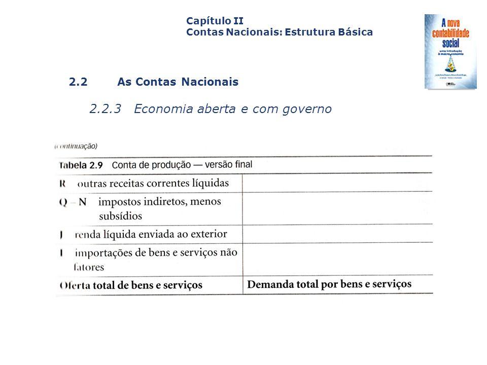 2.2.3 Economia aberta e com governo