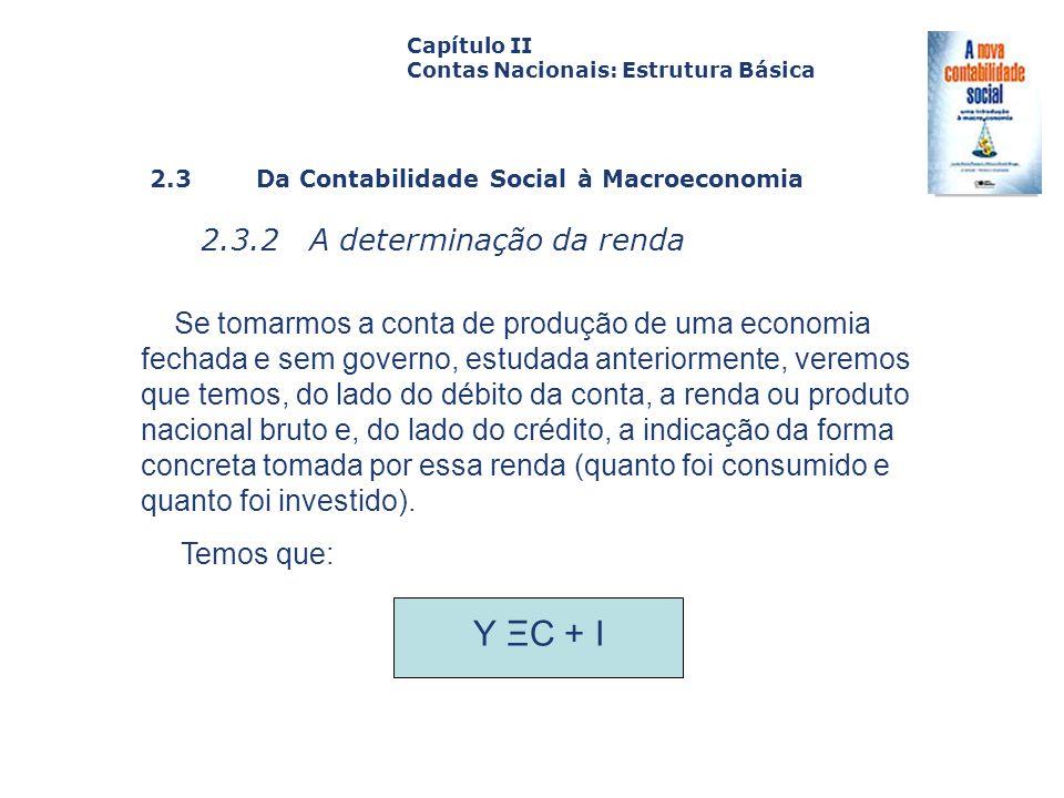 Y ΞC + I 2.3.2 A determinação da renda