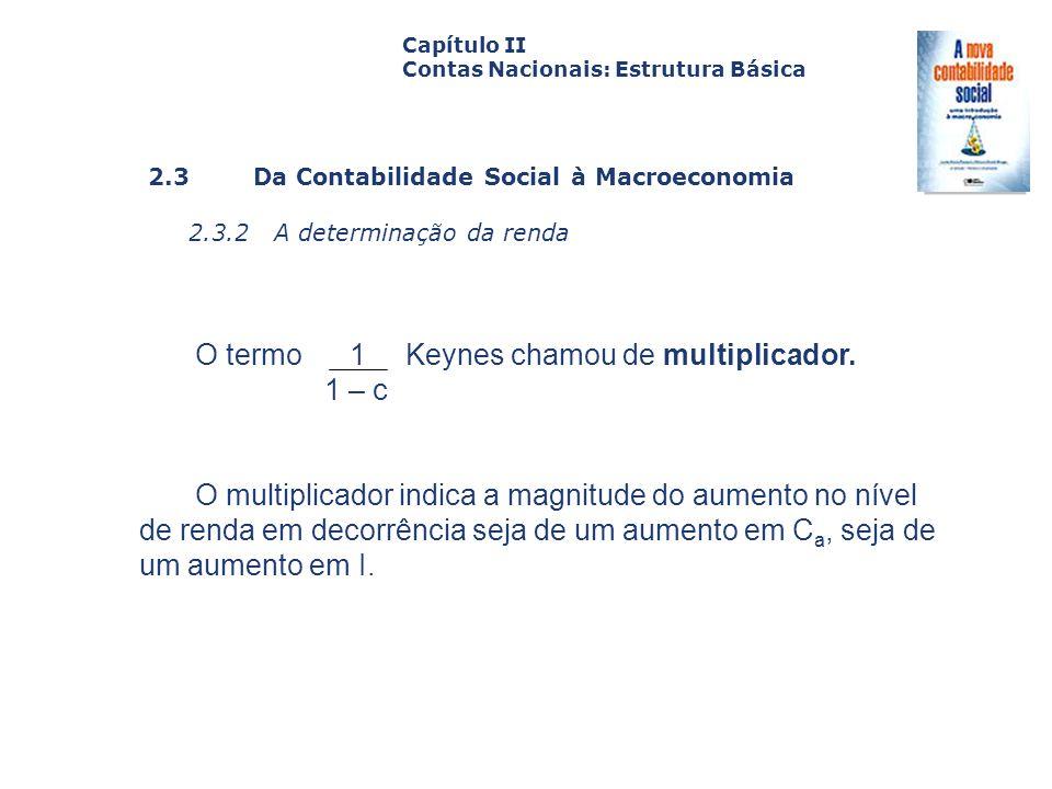 O termo 1 Keynes chamou de multiplicador. 1 – c