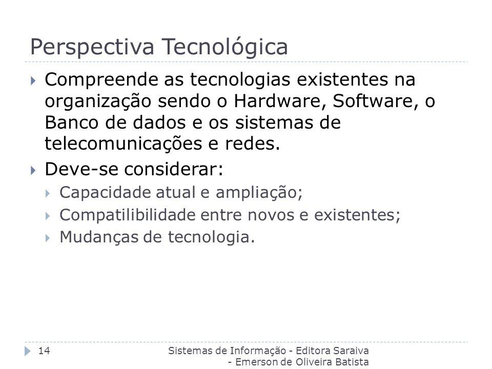 Perspectiva Tecnológica