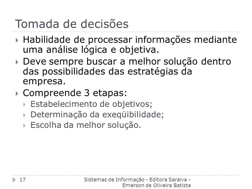 Tomada de decisões Habilidade de processar informações mediante uma análise lógica e objetiva.