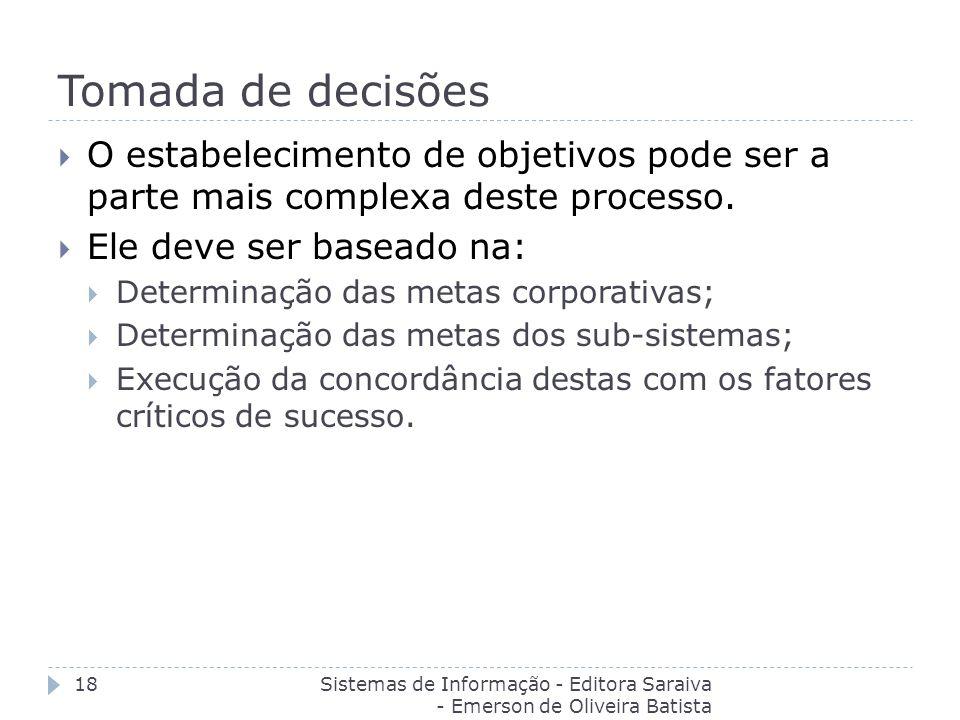 Tomada de decisões O estabelecimento de objetivos pode ser a parte mais complexa deste processo. Ele deve ser baseado na: