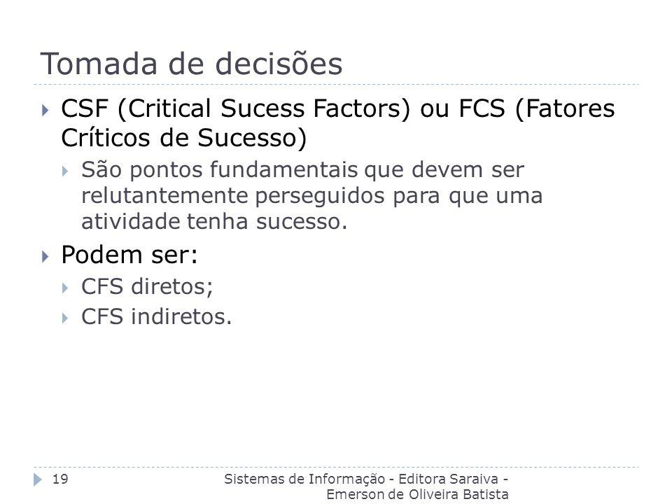 Tomada de decisões CSF (Critical Sucess Factors) ou FCS (Fatores Críticos de Sucesso)
