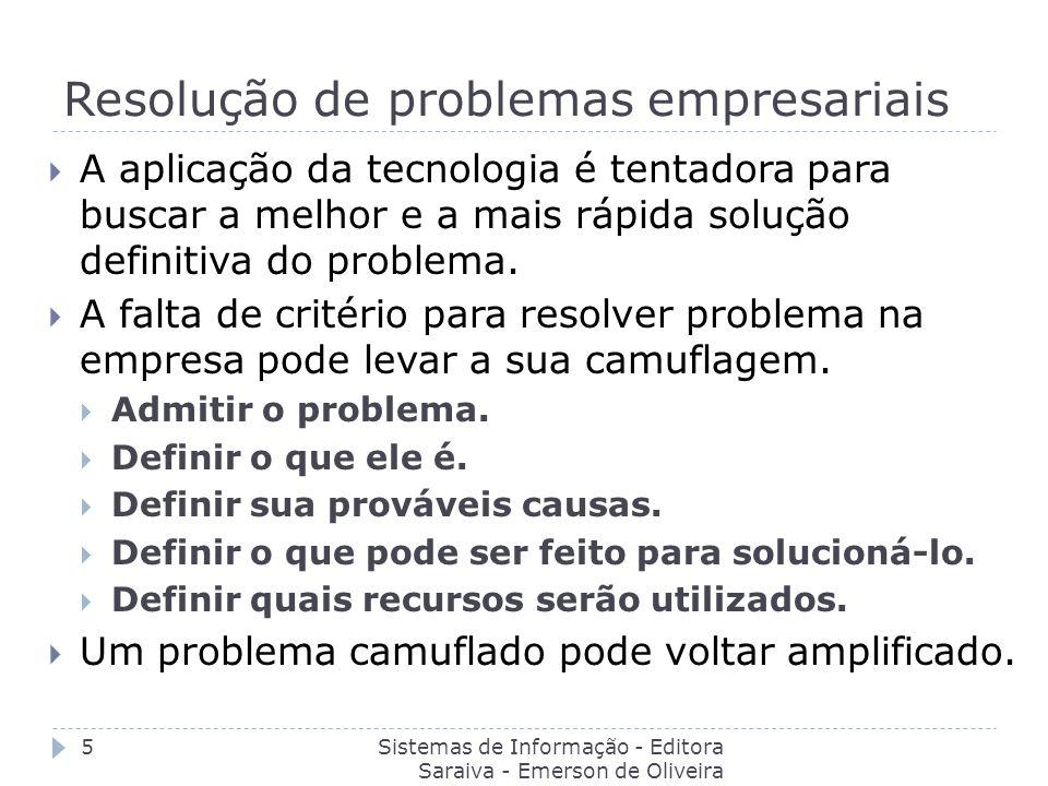 Resolução de problemas empresariais