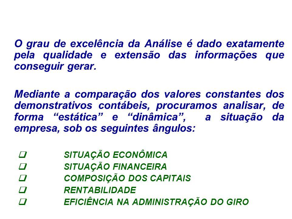 O grau de excelência da Análise é dado exatamente pela qualidade e extensão das informações que conseguir gerar.