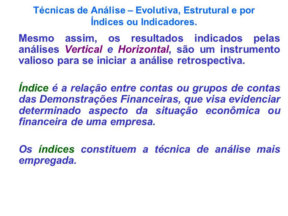 Técnicas de Análise – Evolutiva, Estrutural e por Índices ou Indicadores.