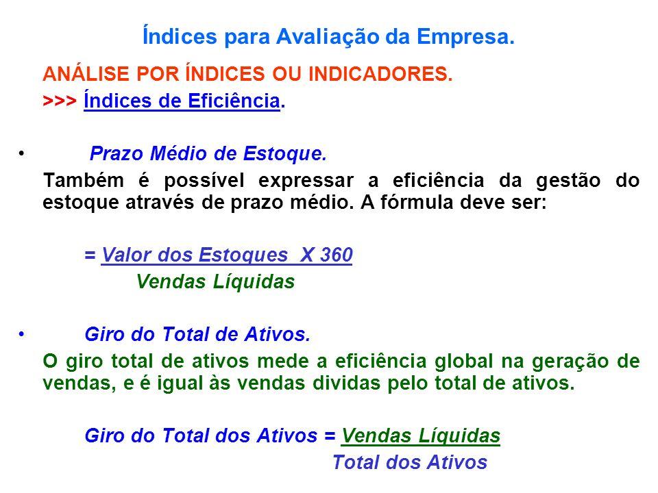 Índices para Avaliação da Empresa.