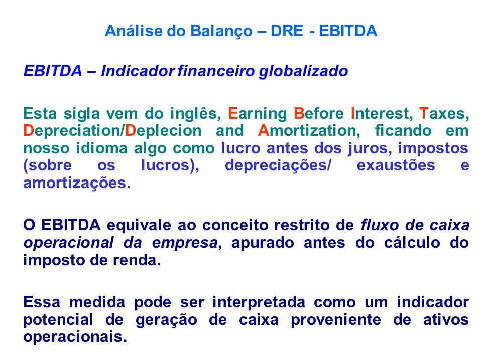 Análise do Balanço – DRE - EBITDA