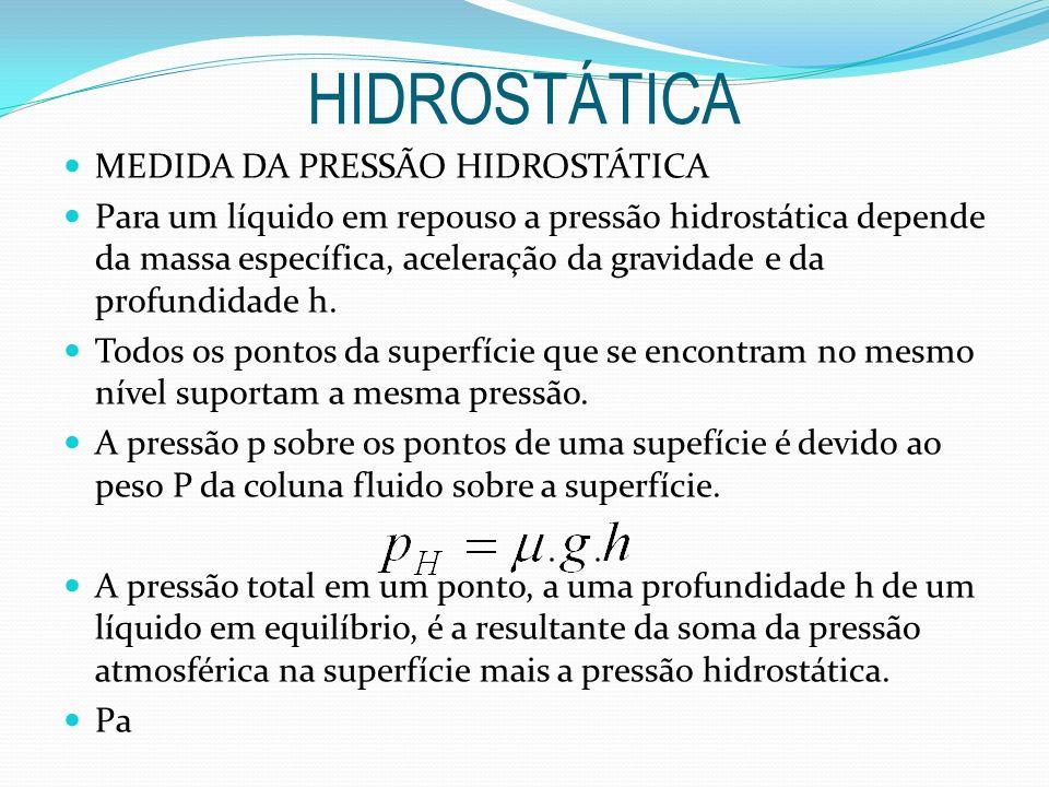 HIDROSTÁTICA MEDIDA DA PRESSÃO HIDROSTÁTICA