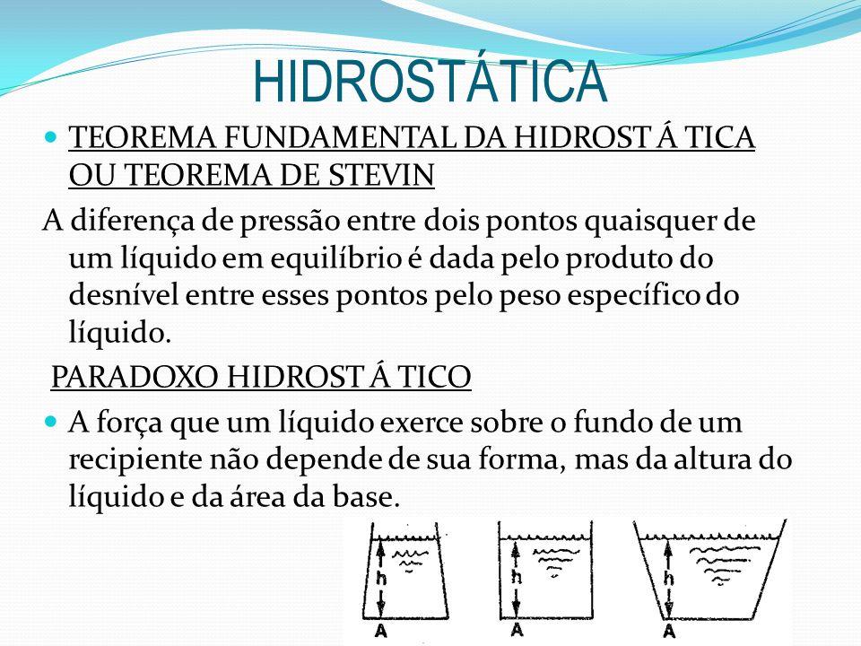 HIDROSTÁTICA TEOREMA FUNDAMENTAL DA HIDROST Á TICA OU TEOREMA DE STEVIN.