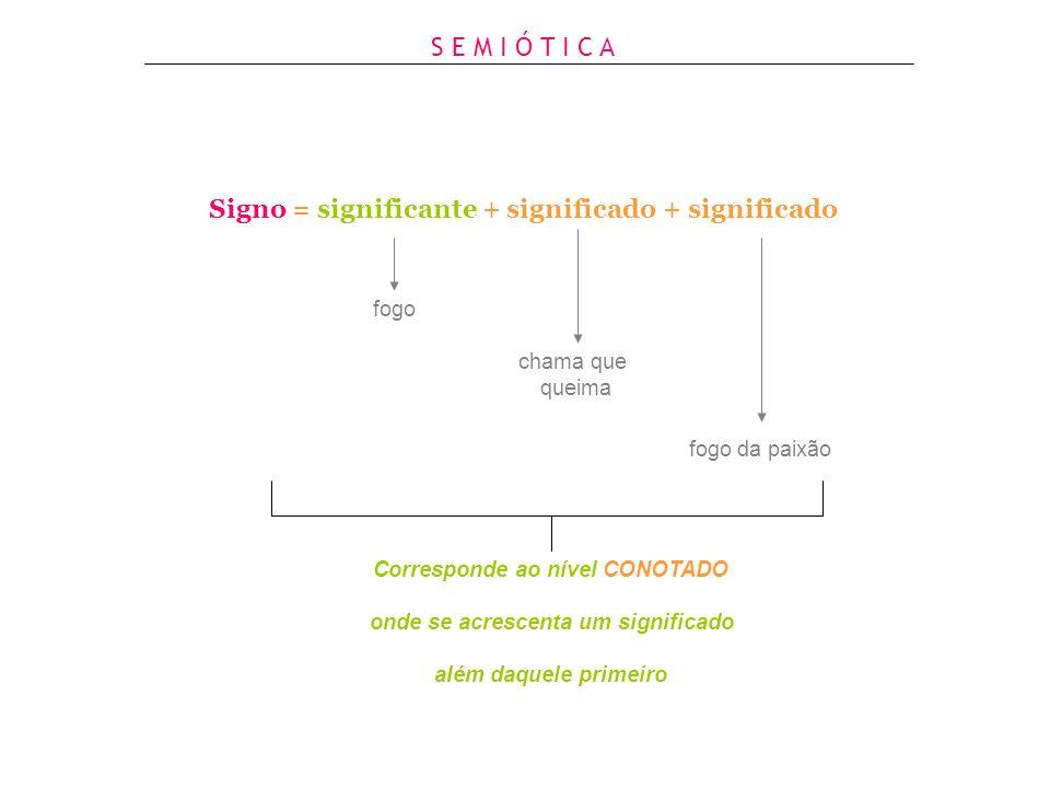 Signo = significante + significado + significado