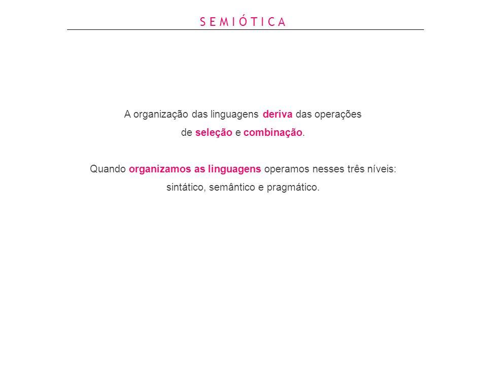 S E M I Ó T I C A A organização das linguagens deriva das operações
