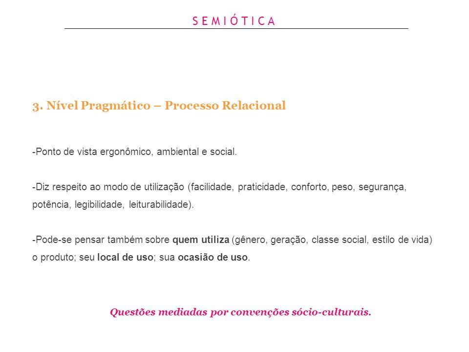 3. Nível Pragmático – Processo Relacional