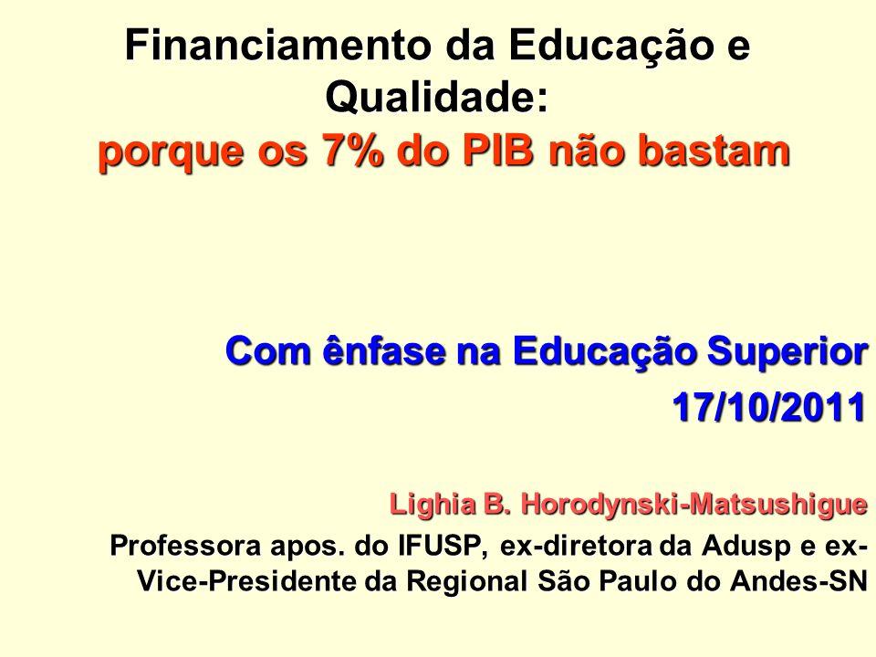 Financiamento da Educação e Qualidade: porque os 7% do PIB não bastam