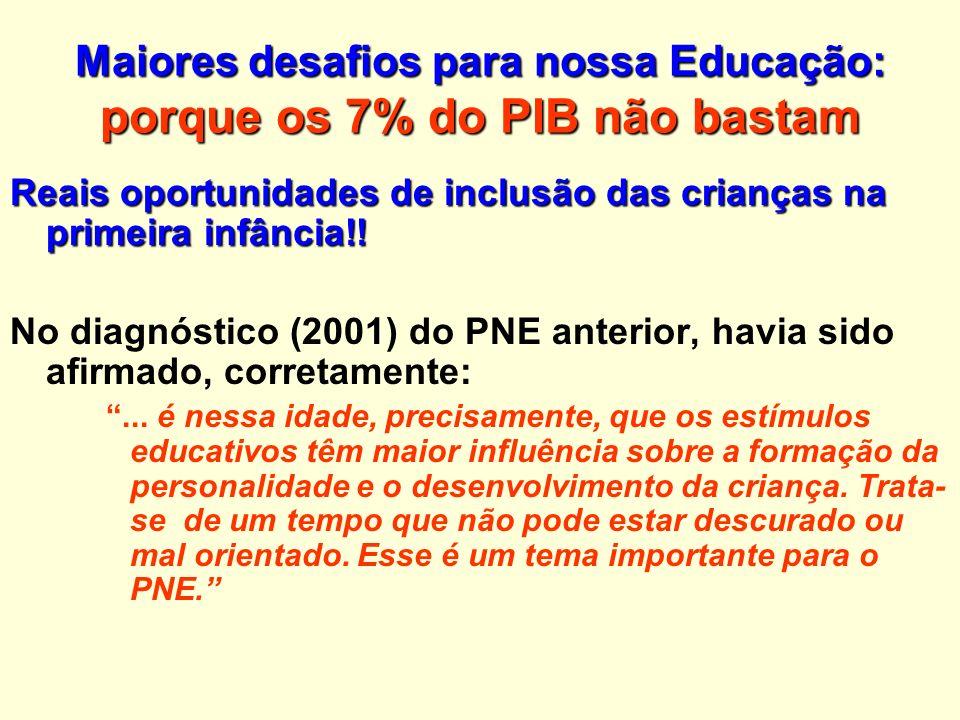 Maiores desafios para nossa Educação: porque os 7% do PIB não bastam