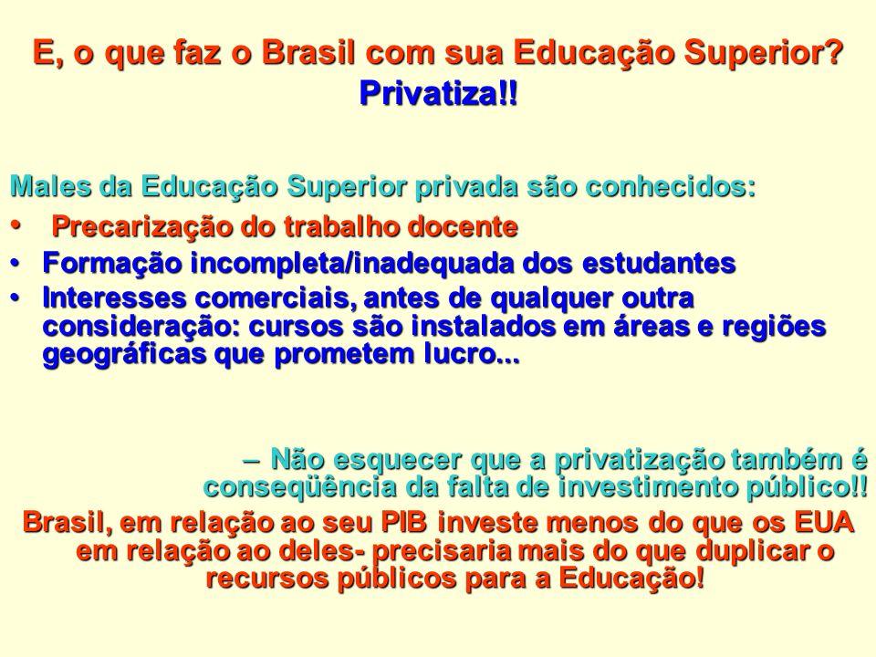 E, o que faz o Brasil com sua Educação Superior Privatiza!!