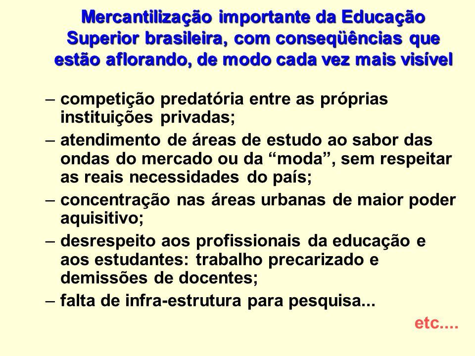 Mercantilização importante da Educação Superior brasileira, com conseqüências que estão aflorando, de modo cada vez mais visível