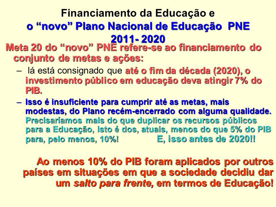 Financiamento da Educação e o novo Plano Nacional de Educação PNE 2011- 2020