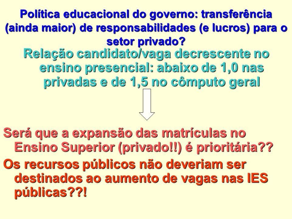 Política educacional do governo: transferência (ainda maior) de responsabilidades (e lucros) para o setor privado