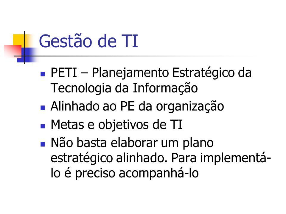Gestão de TI PETI – Planejamento Estratégico da Tecnologia da Informação. Alinhado ao PE da organização.