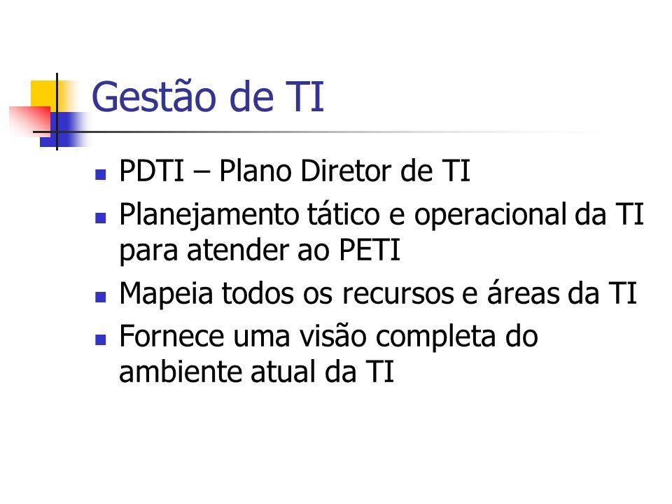Gestão de TI PDTI – Plano Diretor de TI