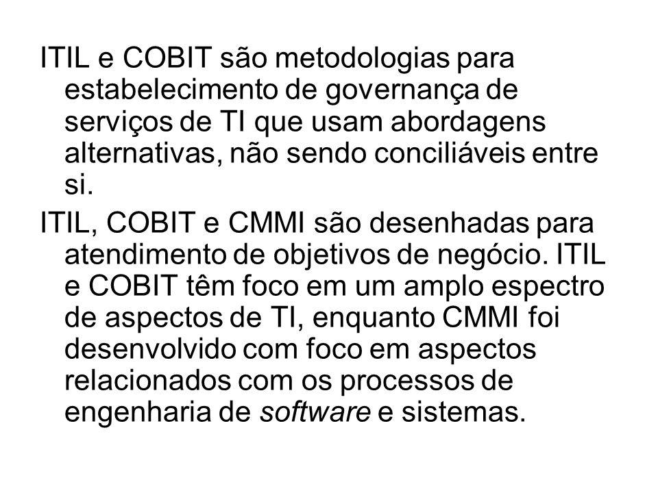 ITIL e COBIT são metodologias para estabelecimento de governança de serviços de TI que usam abordagens alternativas, não sendo conciliáveis entre si.