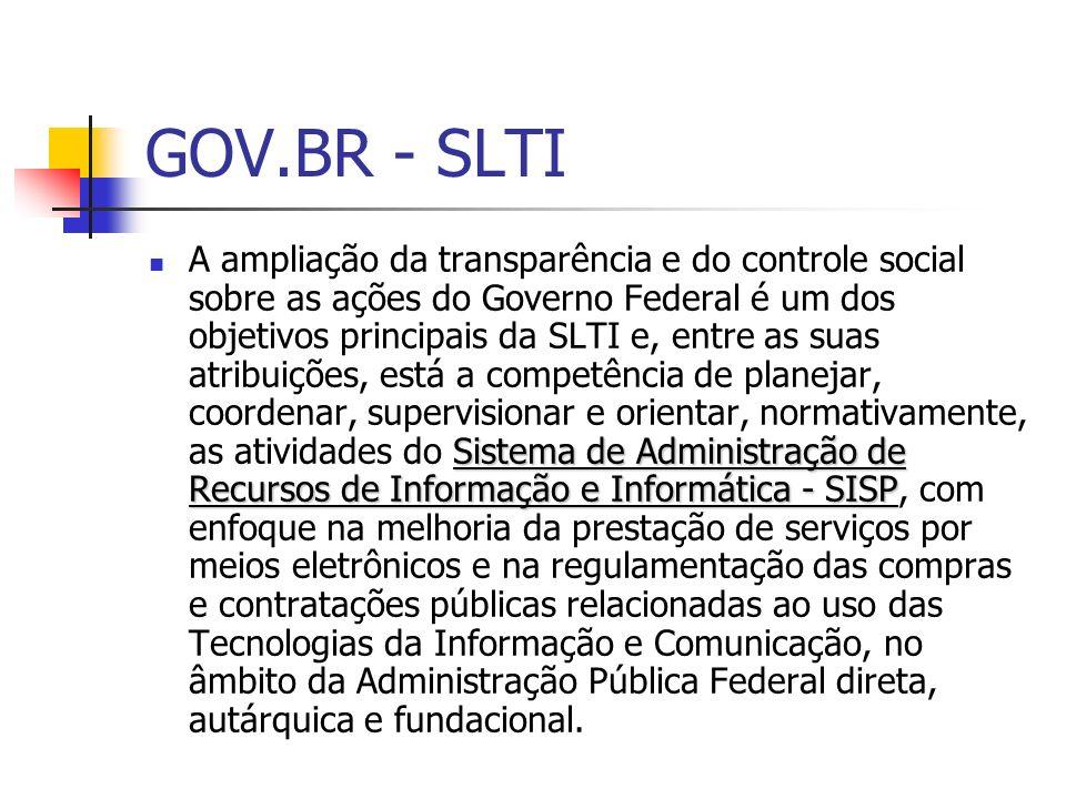 GOV.BR - SLTI