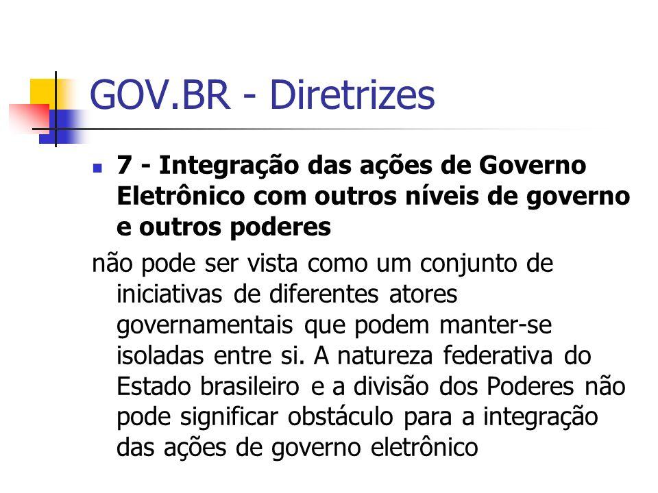 GOV.BR - Diretrizes 7 - Integração das ações de Governo Eletrônico com outros níveis de governo e outros poderes.