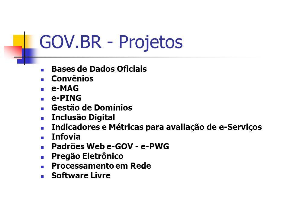 GOV.BR - Projetos Bases de Dados Oficiais Convênios e-MAG e-PING
