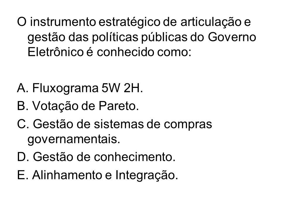 O instrumento estratégico de articulação e gestão das políticas públicas do Governo Eletrônico é conhecido como: