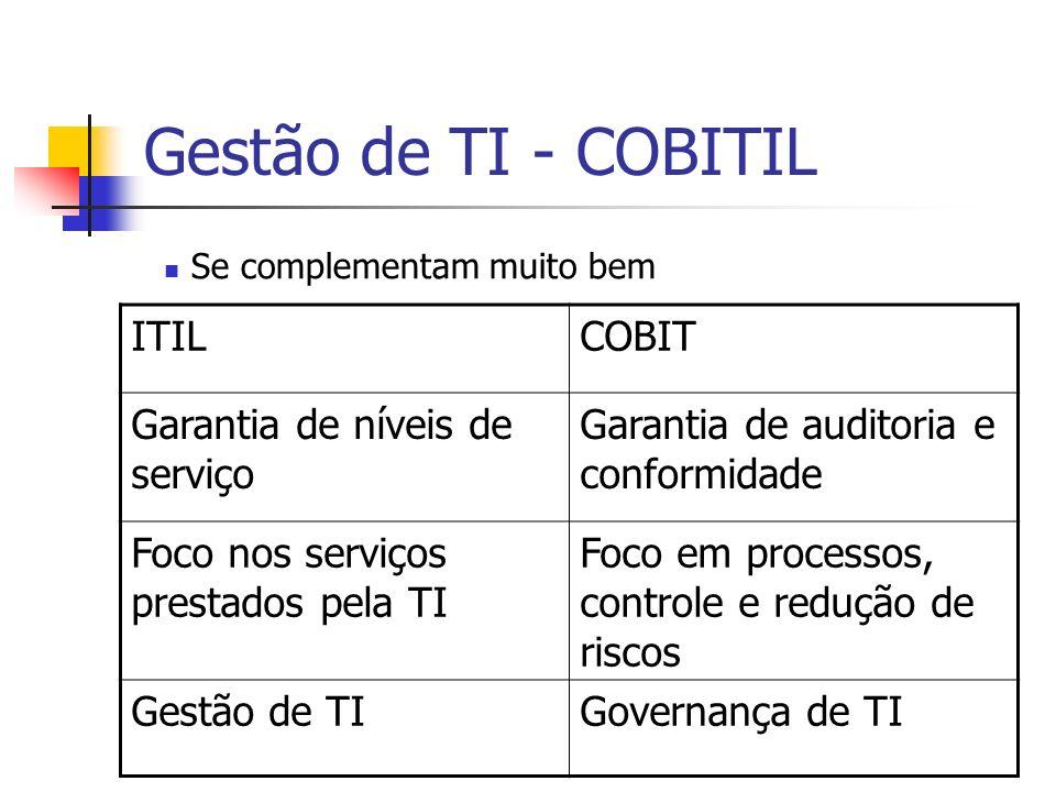 Gestão de TI - COBITIL ITIL COBIT Garantia de níveis de serviço
