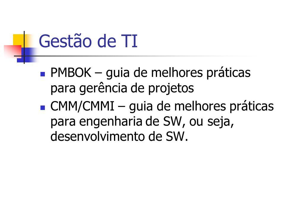 Gestão de TI PMBOK – guia de melhores práticas para gerência de projetos.