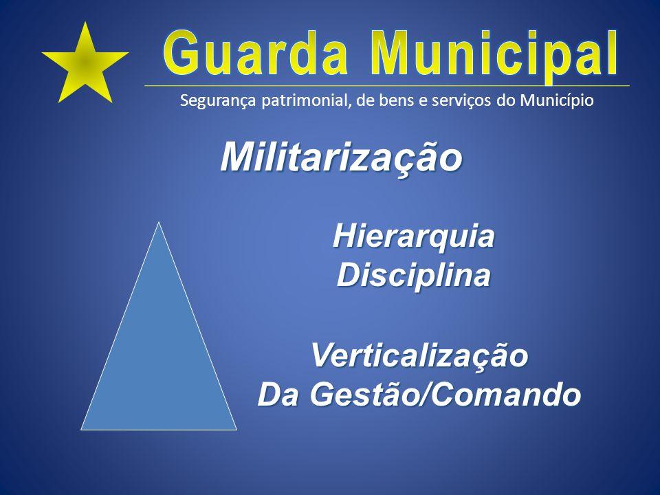 Militarização Hierarquia Disciplina Verticalização Da Gestão/Comando