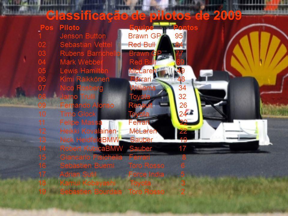 Classificação de pilotos de 2009