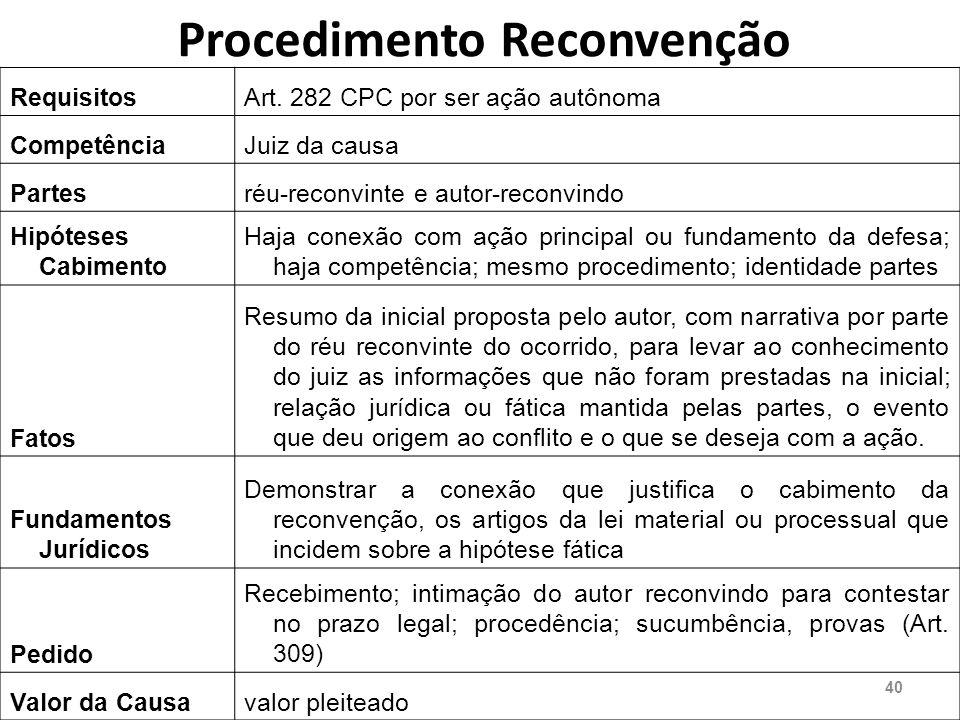 Procedimento Reconvenção