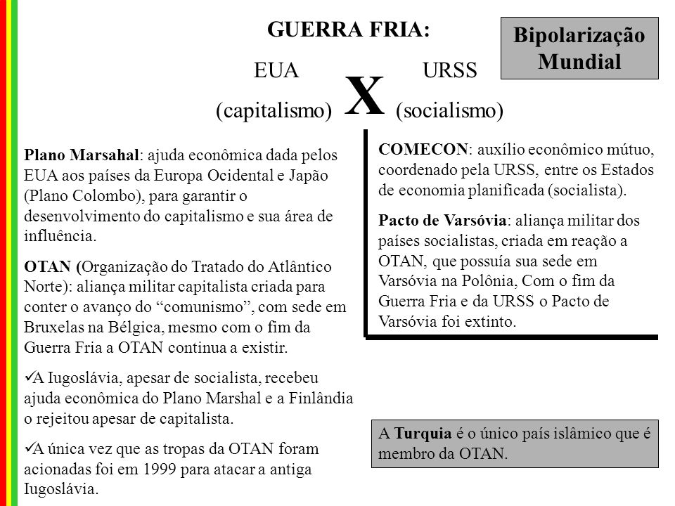 Bipolarização Mundial