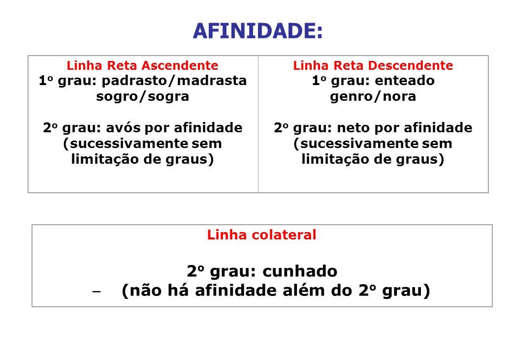 AFINIDADE: 2o grau: cunhado – (não há afinidade além do 2o grau)