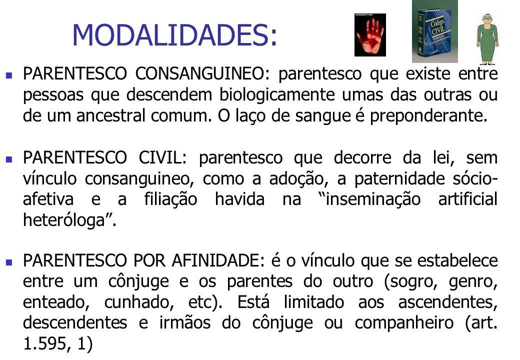 MODALIDADES: