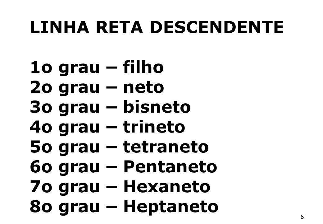 LINHA RETA DESCENDENTE